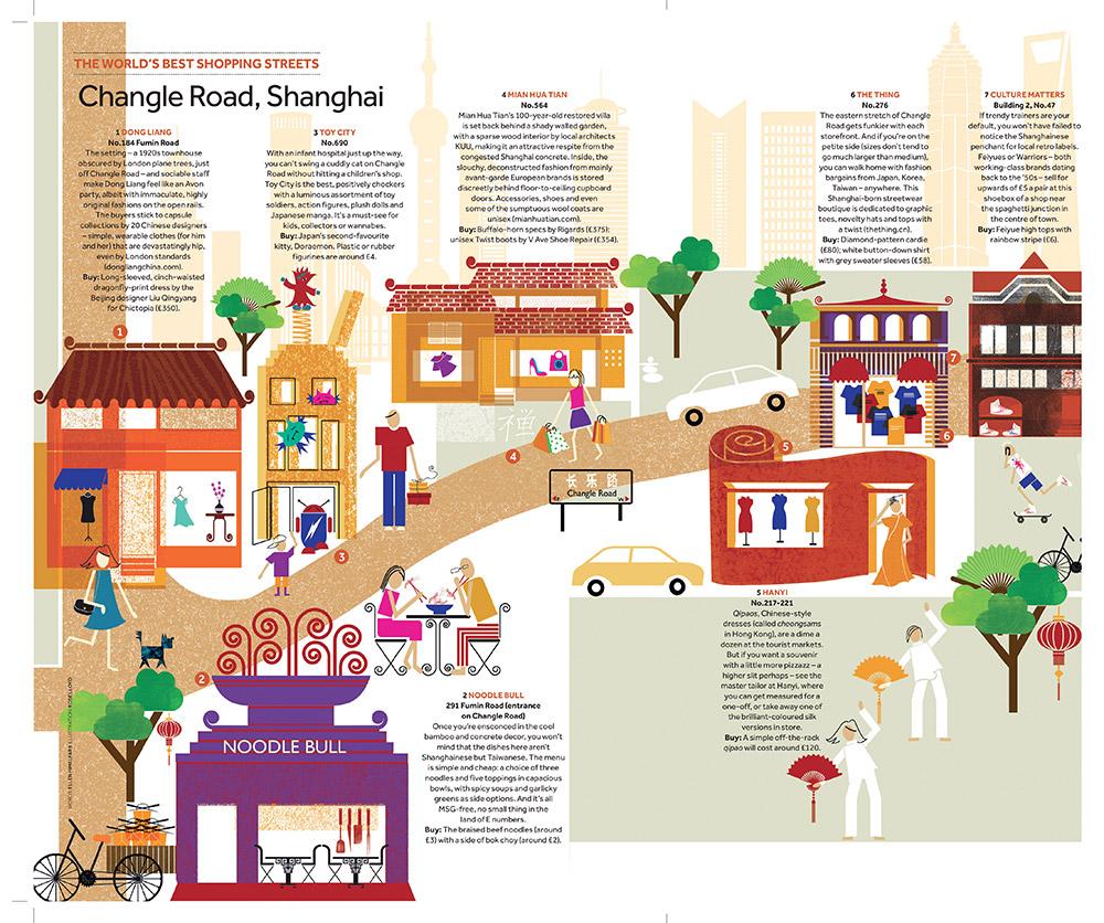 Shopping street Shanghi